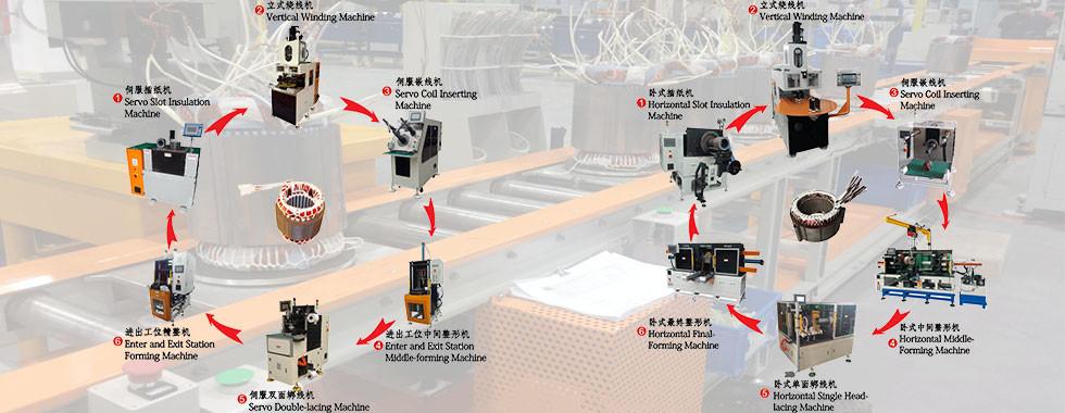 중국 최상 고정자 권선기 판매에